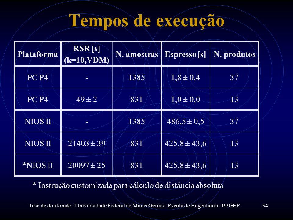 Tempos de execução Plataforma RSR [s] (k=10,VDM) N. amostras